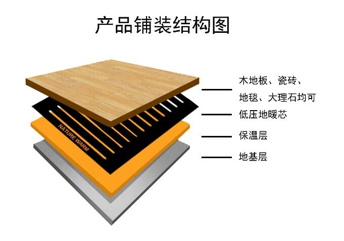 大自然安尔暖电暖产品