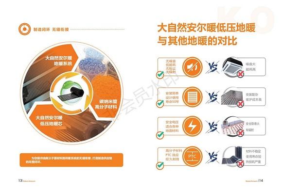 高效低能耗电暖产品安尔暖石墨烯地暖