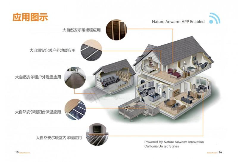 龙头企业大自然安尔暖石墨烯电暖产品