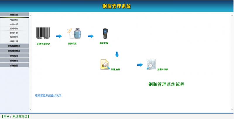 钢瓶管理系统