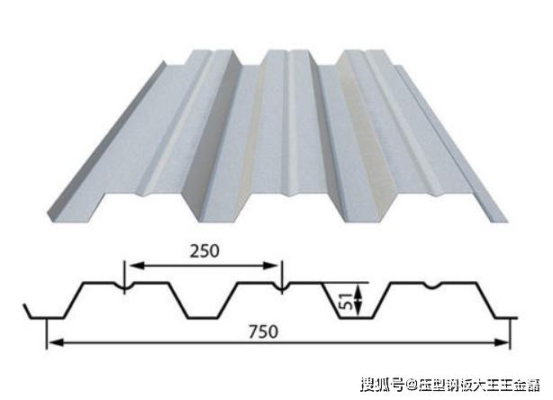750型楼承板参数