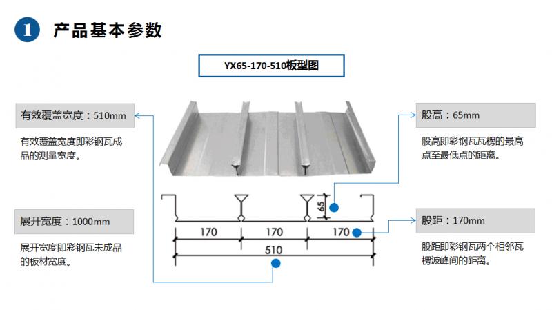 510楼承板相当于多少平米,510型楼承板工程节约10%成本