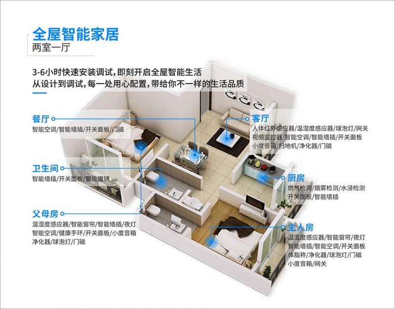 深圳智能家居小洁SEGOO智能全屋定制红外智能家居