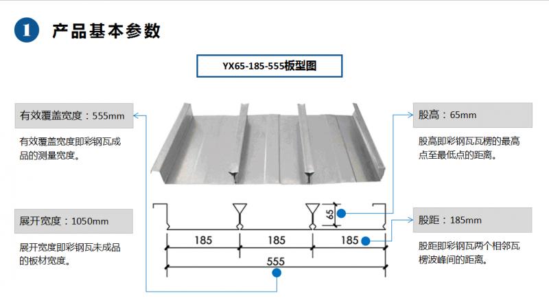 1.2mm厚555型闭口楼承板规格价格表,胜博厂家直销