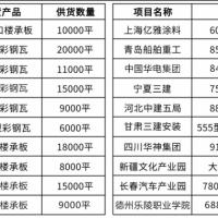 555型闭口楼承板规格型号,山东胜博108种规格型号定制